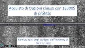Risultati reali studenti Train 4 Trade Academy settembre 2020